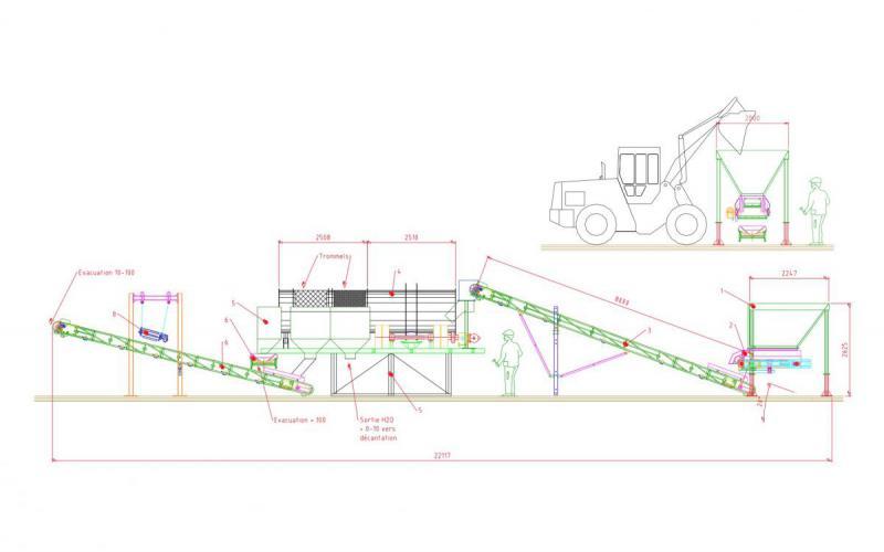Plan de configuration d'une unité de dépollution pyrotechnique