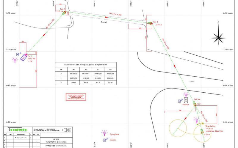 Plan implantation de convoyeurs à bande