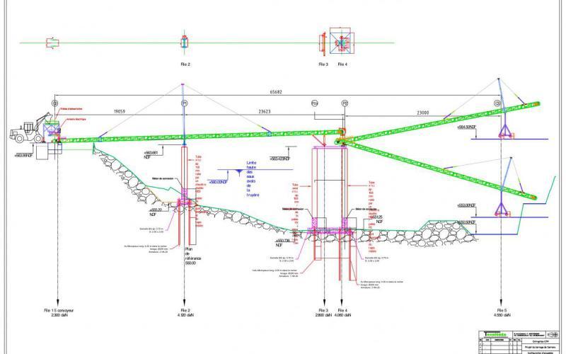 Plan de configuration d'un ensemble de Manukit 650