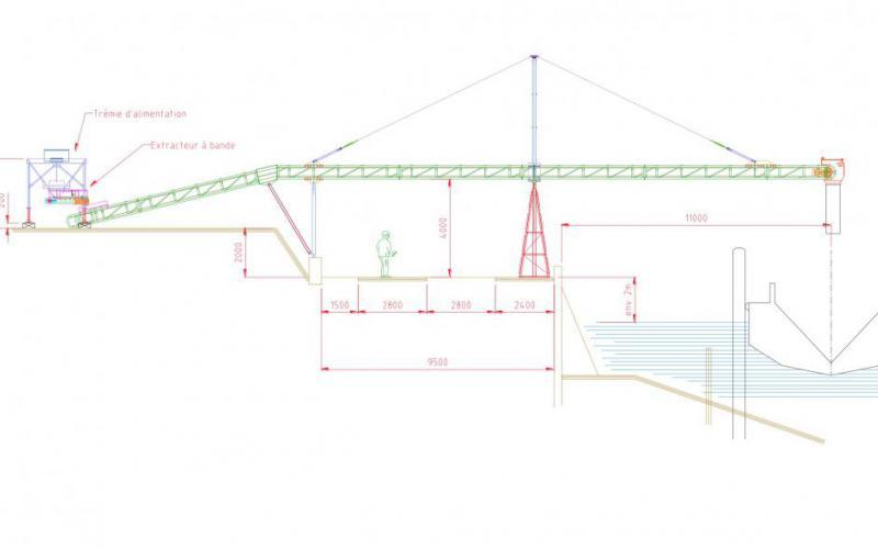 Plan de configuration